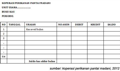 Format Buku Kas Koperasi | miswadi muhammad hasyim pengelolaan keuangan koperasi