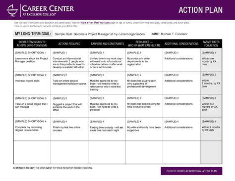 how to write a career plan template excelsior college 187 make a plan meet your goals