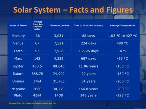 Most Current Mercury Detox Information by Comets Calamaties And Planet X