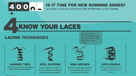 how to choose athletic shoes choose lace and replace your running shoes based on how