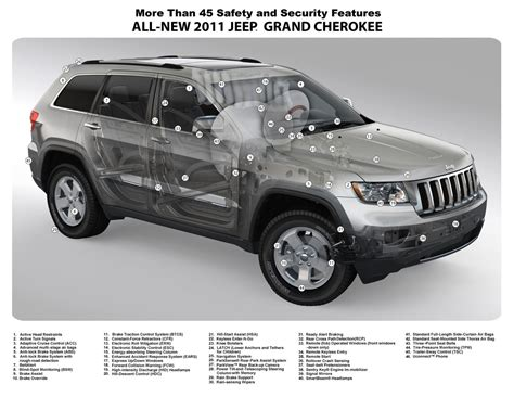2011 Jeep Grand Safety Rating Jeep Grand Wk2 Safety Features 2011 2014