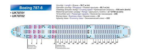 dreamliner floor plan dreamliner floor plan 28 images sydney airport meeting
