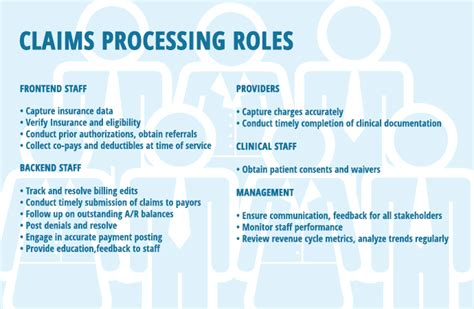 key ways to improve claims management and reimbursement in the healthcare revenue cycle