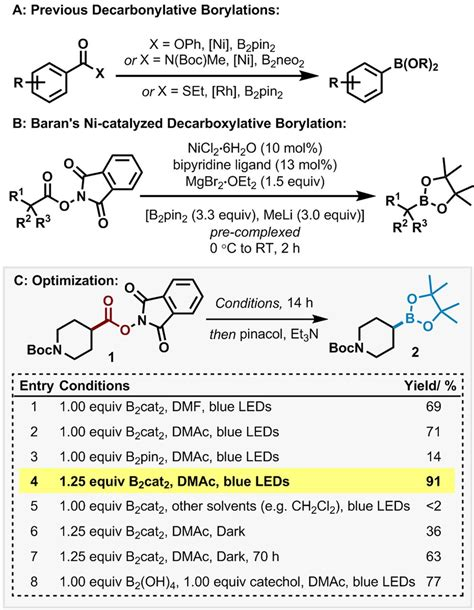 Isolation 1 Condition 3679 by Photoinduced Decarboxylative Borylation Of Carboxylic