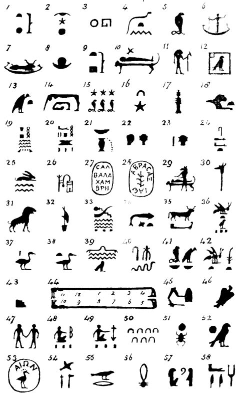 egyptian hieroglyphics tattoos tattoo collections