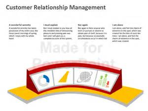Customer relationship management editable powerpoint presentation