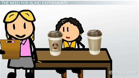 Double Blind Experiment Psychology Blind Study Definition Amp Explanation Amp Lesson