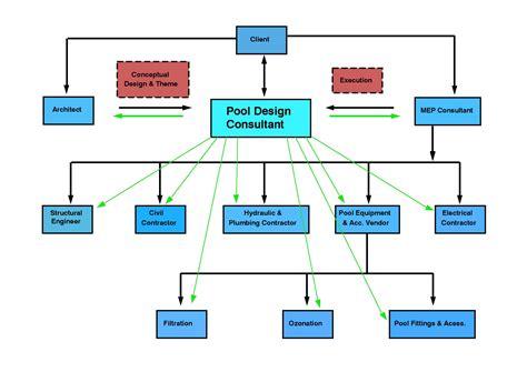 swim diagram swimming pool flow diagram swimming free engine image
