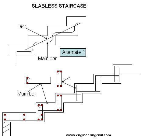 rcc cantilever staircase design