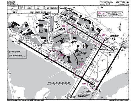 airport sectional charts jeppesen airport diagram periodic diagrams science