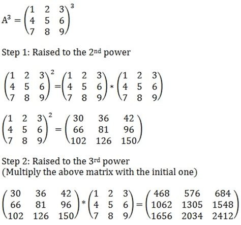 matrix power calculator