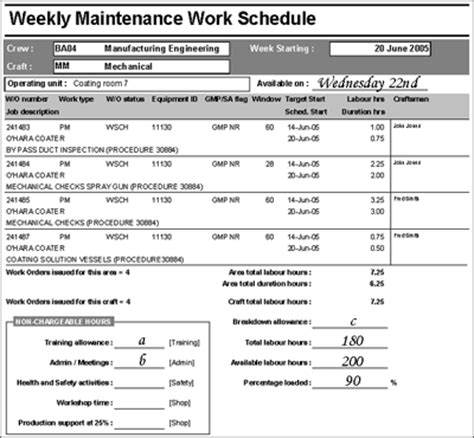 weekly maintenance report template work schedule format