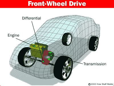 2 Wheel Drive Truck Wheels What Is The Difference Between 4 Wheel Drive 2 Wheel