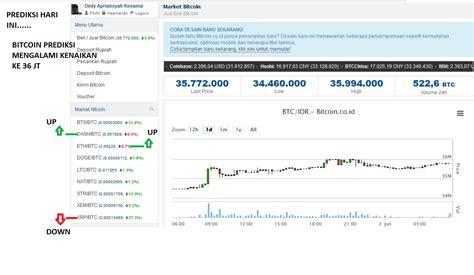 bitcoin trading indonesia bitcoin indonesia info trading hari ini