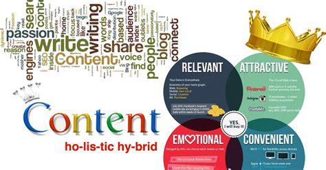 tutorial yang banyak dicari 5 jenis konten yang banyak dicari namun mudah dibuat