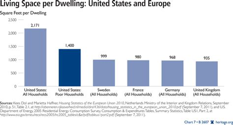 average rent in united states understanding poverty in the united states surprising