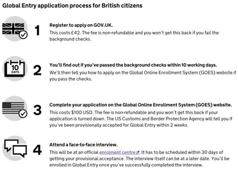 Global Entry Criminal Record Background Check For Uk Citizen Background Ideas