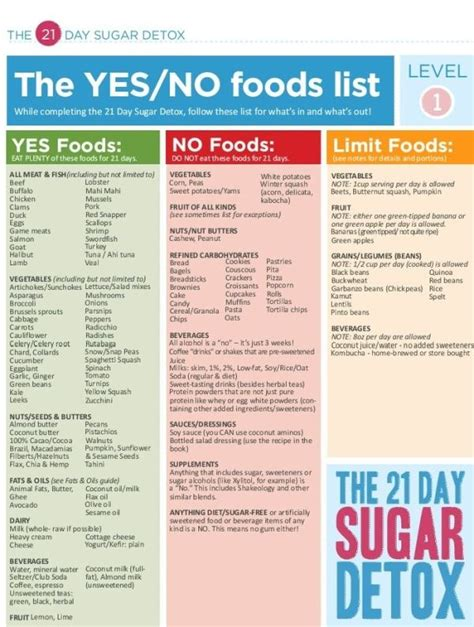 Detox Diet Meaning In by 21 Day Sugar Detox Yes No Food List Level 1 By Joyce