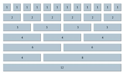bootstrap layout columns bootstrap grid system