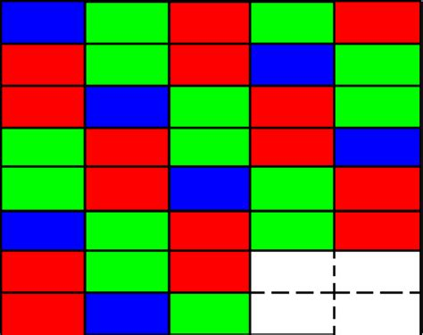 pattern recognition github pattern recognition anat baron
