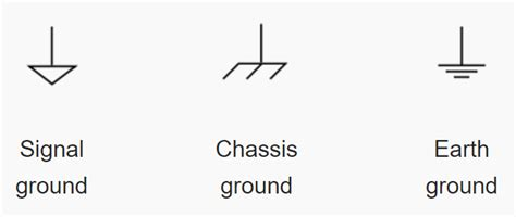 cool what is the symbol for ground wire photos