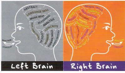 Kaya Dengan Otak Kanan rahasia otak kanan ingin jadi orang lebih hebat