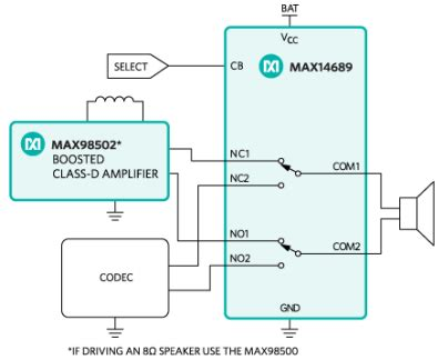 maxim integrated circuits application note 1051 maxim integrated circuits application note 1051 28 images nv sram frequently asked questions