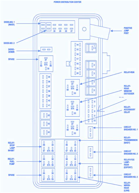 power distribution block diagram dodge magnum 2006 power distribution fuse box block