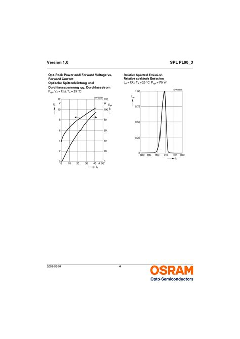 what is a pulsed laser diode laserdiode 905nm to can pulsed osram diode laser