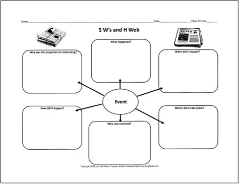 biography graphic organizer middle school pdf free graphic organizers for teaching writing