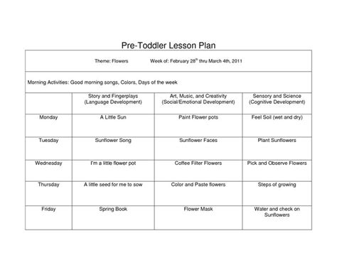 Creative Curriculum Blank Lesson Plan Wcc Pre Toddler Curriculum March 2011 Lesson Plan Creative Curriculum Lesson Plan Template