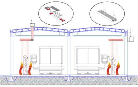 come riscaldare un capannone come funzionano le strisce e i nastri radianti ingegneri