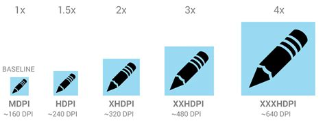 android icon size because you will deliver each icon in sizes to support different densities the design