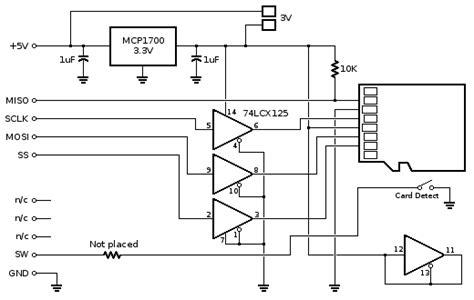 Welche Aufgabe 252 Bernimmt Ein Lvc125a Mikrocontroller Net