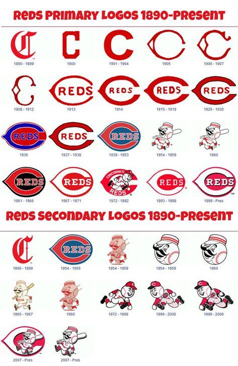 de 25 bedste id 233 er inden for cincinnati reds p 229 baseball jackie robinson og cincinnati