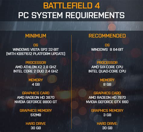 pubg system requirements how to pubg for pc step by step guide