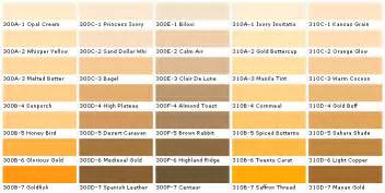 Rona Kitchen Island Behr Paint Color Chart How To Choose Behr Paint Colors