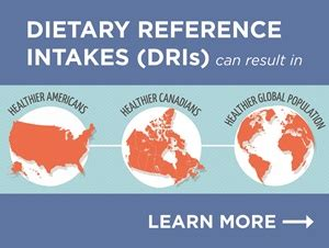 dietary reference intakes table dietary reference intakes tables and application health