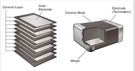 mlcc capacitor structure 명품을 찾아서 30 전자산업의 쌀 mlcc 1등 인터넷뉴스 조선닷컴