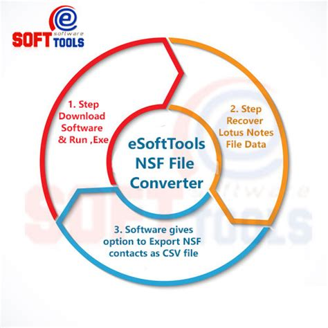lotus notes nsf viewer free nsf viewer tool to read nsf data in pst file format forum