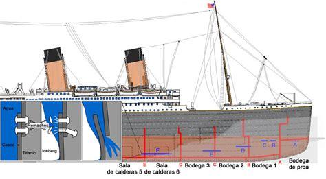 barco a vapor explicacion foro titanic roce con el iceberg historia