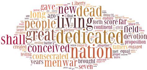 where did lincoln write the gettysburg address language shakespeare and the gettysburg address