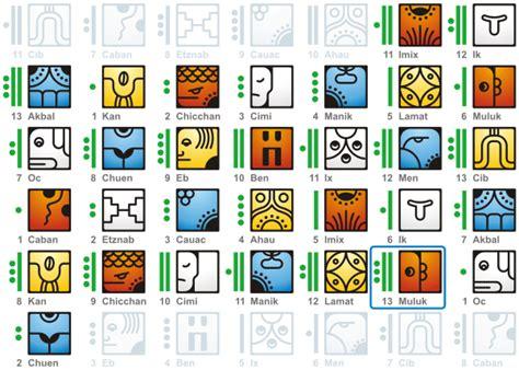 Calendario Descripcion Sellos Dimensiones Mayas Camino Mistico Evolutivo Taringa