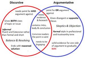 Discursive Essays Exles by Venn Diagram Argumentitive Discursive Text In The Cup