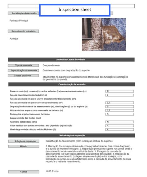 Sling Protocol Template 100 vehicle check sheet template free toyota multi