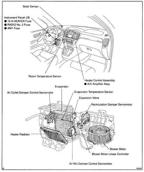 Toyota Highlander Air Conditioning Problems My 2001 Toyota Highlander Is Stuck On Defrost