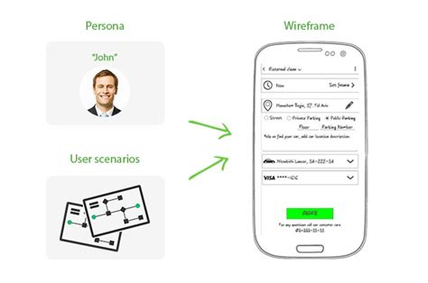 blueprint design app mobile app design from blueprint to masterpiece dzone