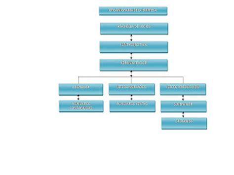 consulta de procesos judiciales por nombre consulta de procesos judiciales por nombre html autos post