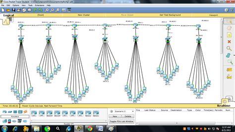 Merancang Bangun Dan Menkonfigurasi Jaringan Wan Dengan Packet Trace marhaf