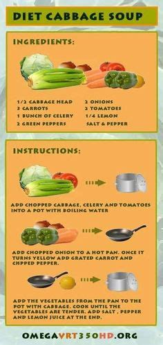 Metabolism Boosting Detox Diet Doup by Instant Pot Detox And Weightloss Cabbage Soup Recipe